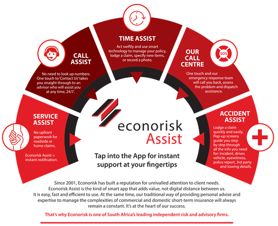 Econorisk assist app and risk management