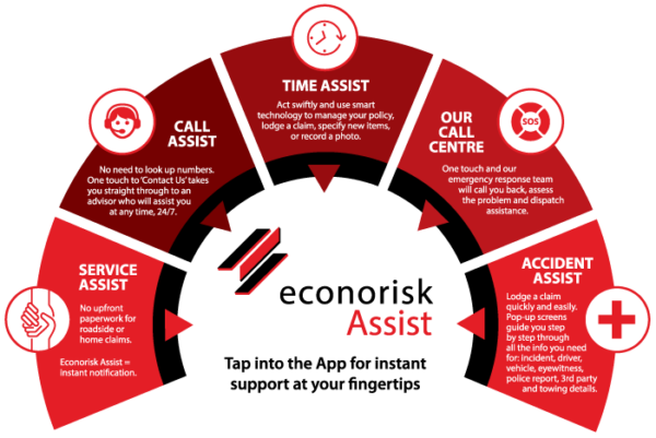 Assist App